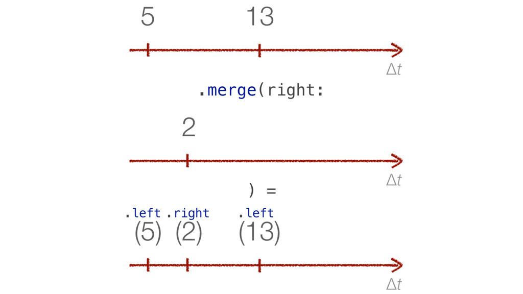 Δt 13 5 .merge(right: Δt (13) (2) (5) ) = Δt 2 ...