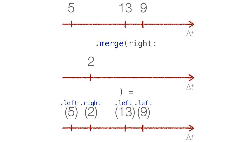 Δt 9 13 5 .merge(right: Δt (9) (13) (2) (5) ) =...
