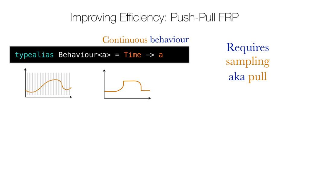 Improving Efficiency: Push-Pull FRP typealias Beh...