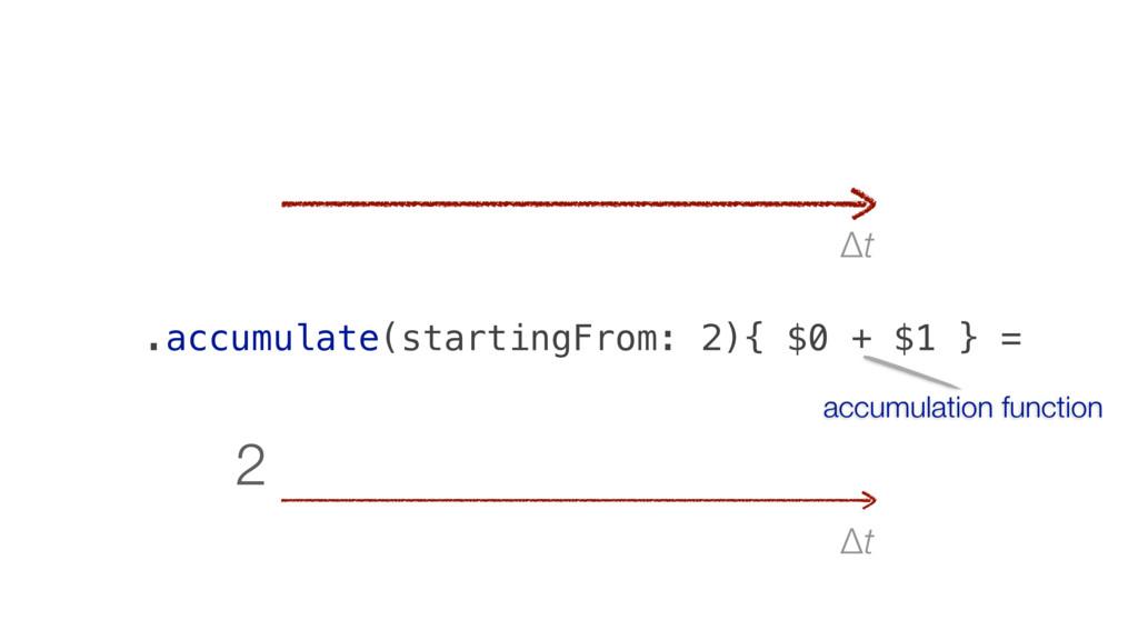 Δt 2 Δt .accumulate(startingFrom: 2){ $0 + $1 }...