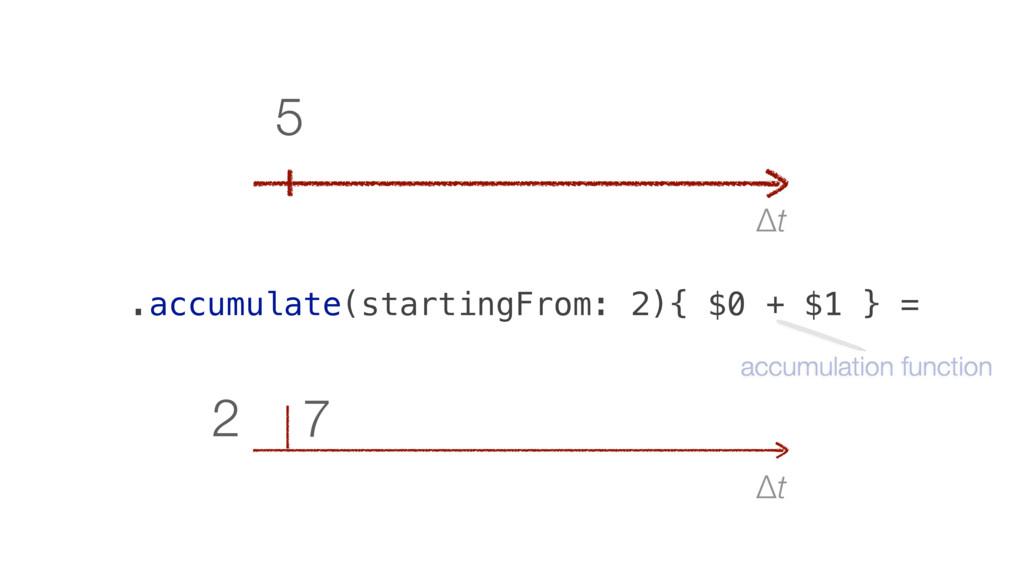 Δt 7 2 Δt 5 .accumulate(startingFrom: 2){ $0 + ...