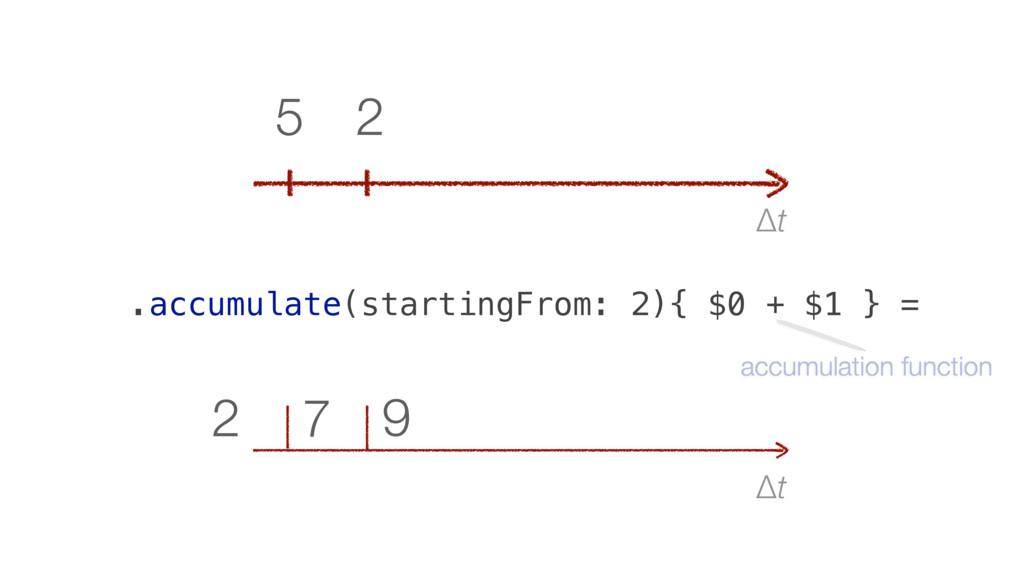 Δt 9 7 2 Δt 2 5 .accumulate(startingFrom: 2){ $...