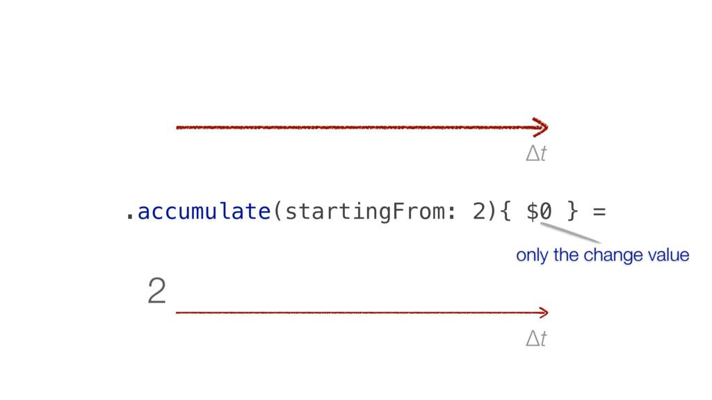 Δt 2 Δt .accumulate(startingFrom: 2){ $0 } = on...