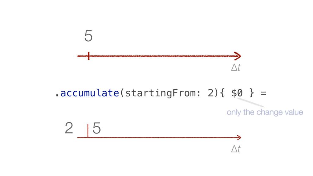 Δt 5 2 Δt 5 .accumulate(startingFrom: 2){ $0 } ...