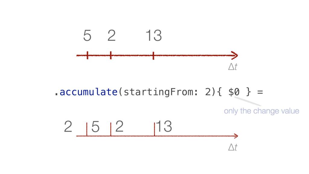 Δt 13 2 5 2 Δt 13 2 5 .accumulate(startingFrom:...
