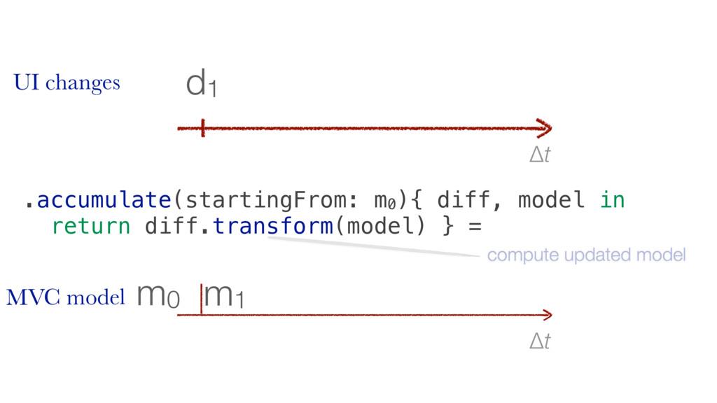 Δt m1 m0 Δt d1 .accumulate(startingFrom: m0 ){ ...