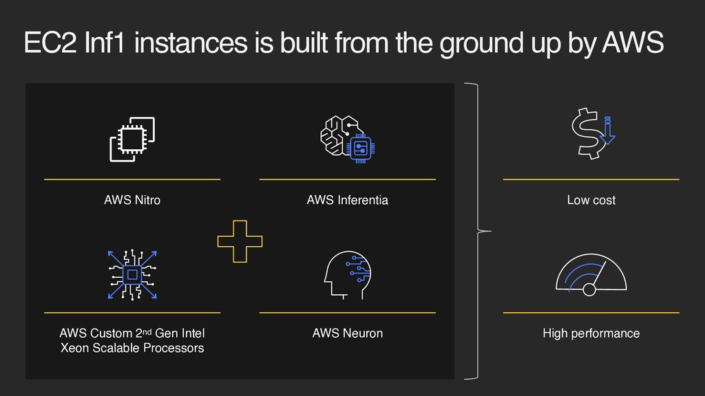 EC2 Inf1 instances is built from the ground up ...