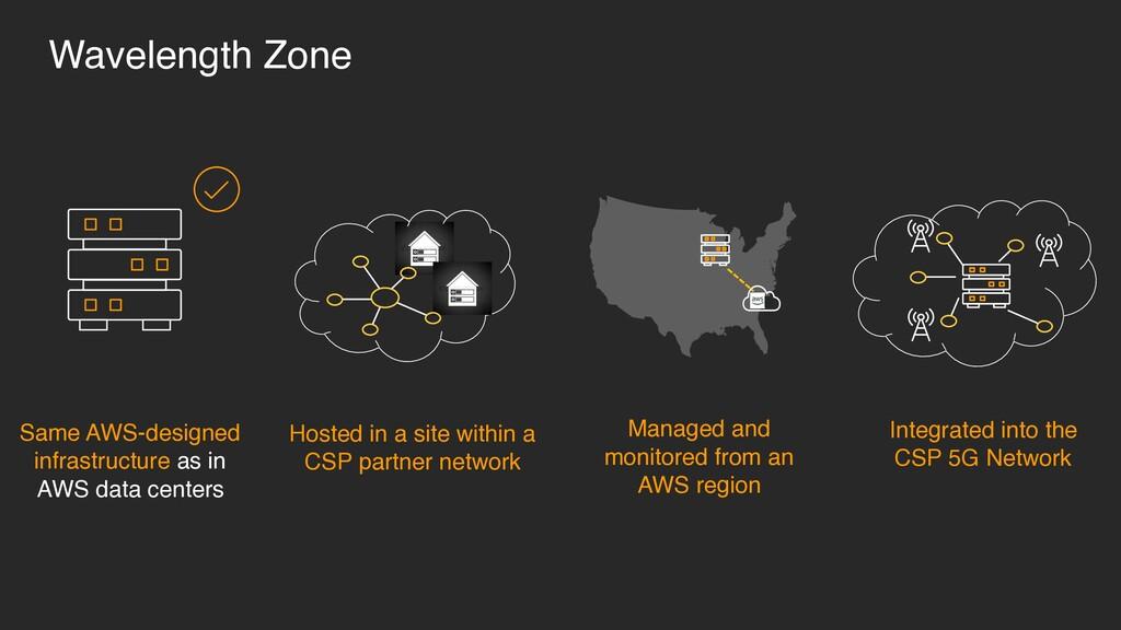 Wavelength Zone Same AWS-designed infrastructur...