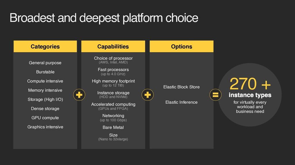 Categories Capabilities Options Broadest and de...