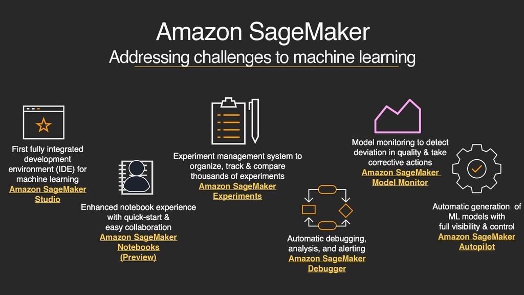 Amazon SageMaker Addressing challenges to machi...