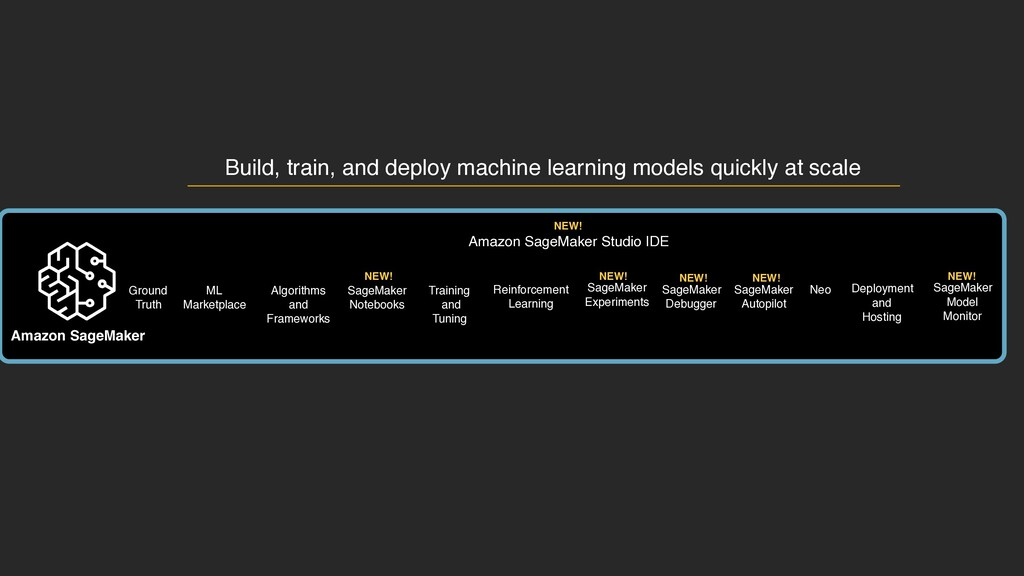 Build, train, and deploy machine learning model...