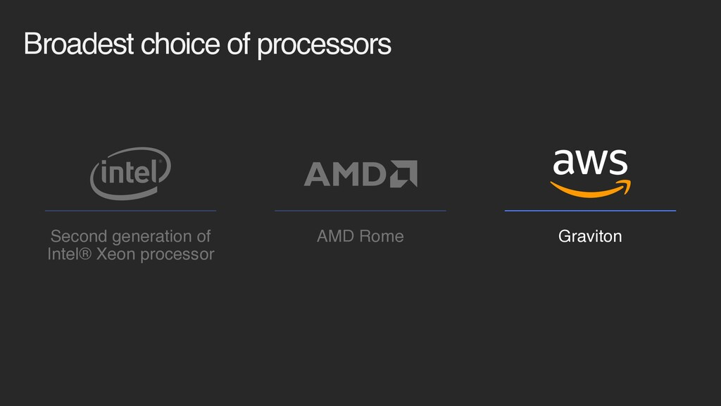 Broadest choice of processors AMD Rome Second g...