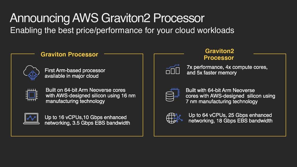 Announcing AWS Graviton2 Processor First Arm-ba...