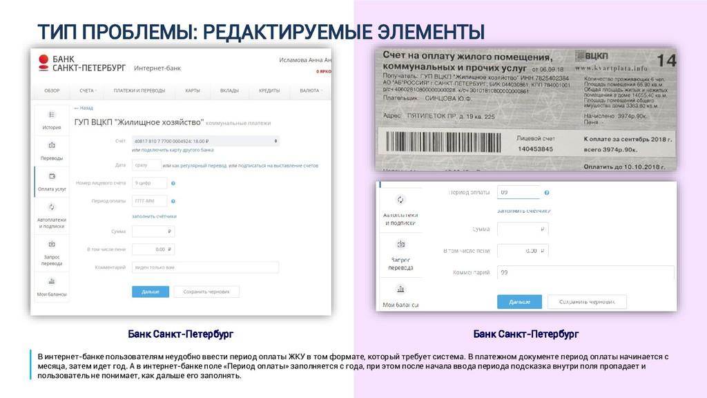 ТИП ПРОБЛЕМЫ: РЕДАКТИРУЕМЫЕ ЭЛЕМЕНТЫ Банк Санкт...