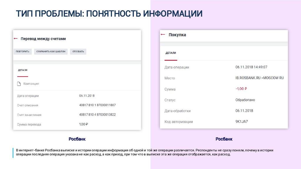 ТИП ПРОБЛЕМЫ: ПОНЯТНОСТЬ ИНФОРМАЦИИ Росбанк Рос...