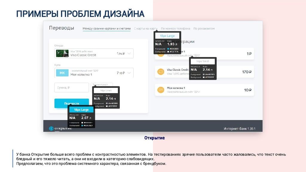 ПРИМЕРЫ ПРОБЛЕМ ДИЗАЙНА Открытие У банка Открыт...