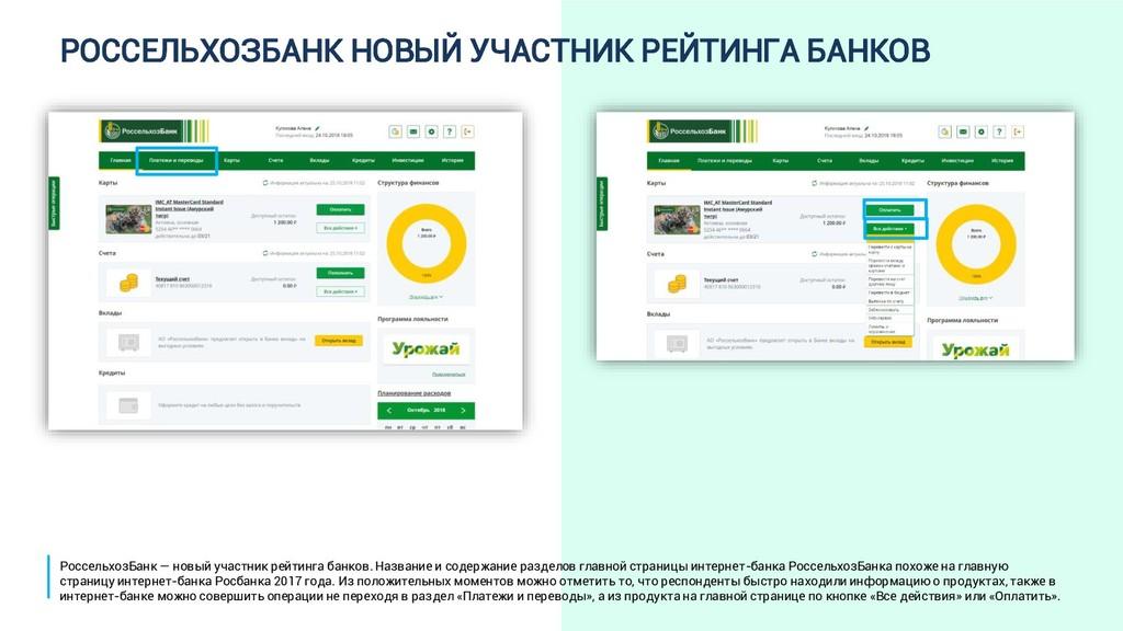 РОССЕЛЬХОЗБАНК НОВЫЙ УЧАСТНИК РЕЙТИНГА БАНКОВ Р...