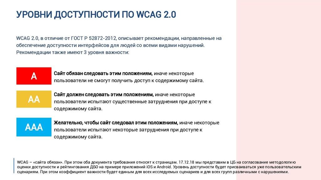 УРОВНИ ДОСТУПНОСТИ ПО WCAG 2.0 WCAG 2.0, в отли...