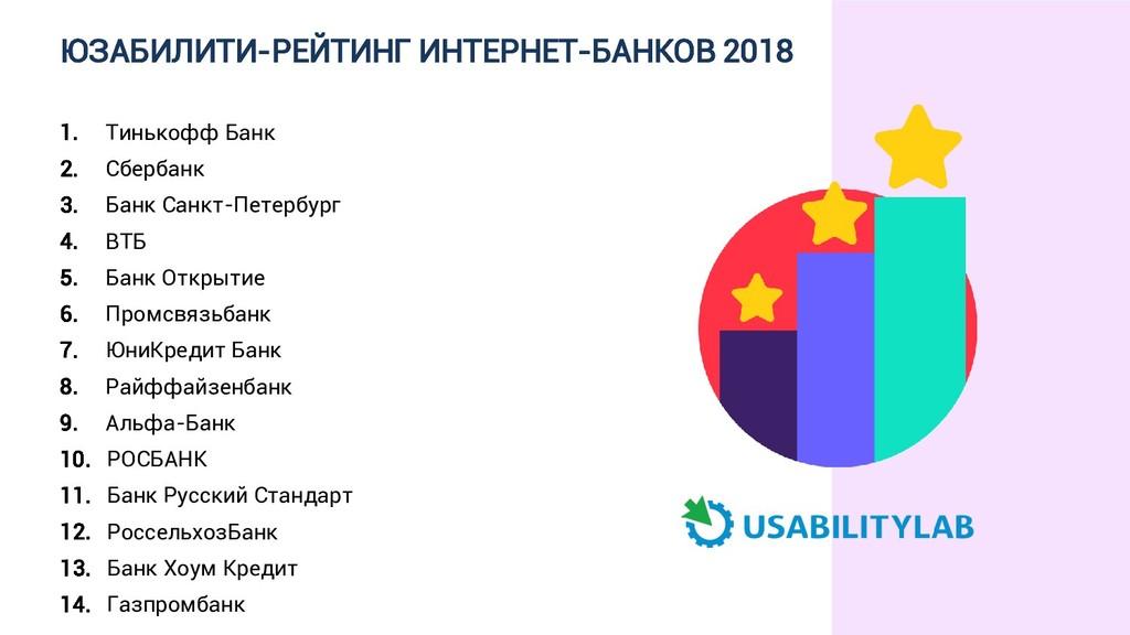ЮЗАБИЛИТИ-РЕЙТИНГ ИНТЕРНЕТ-БАНКОВ 2018 1. Тиньк...