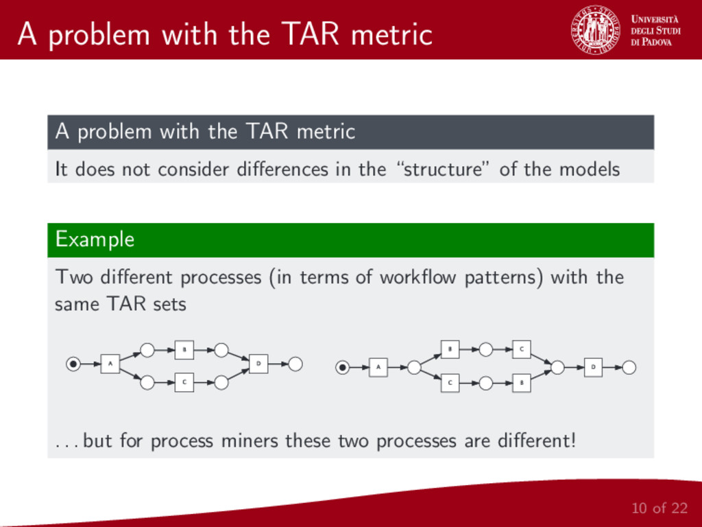 A problem with the TAR metric A problem with th...