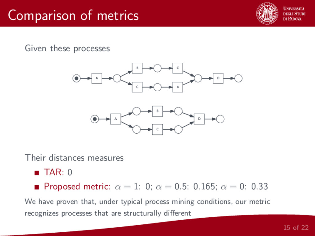 Comparison of metrics Given these processes The...