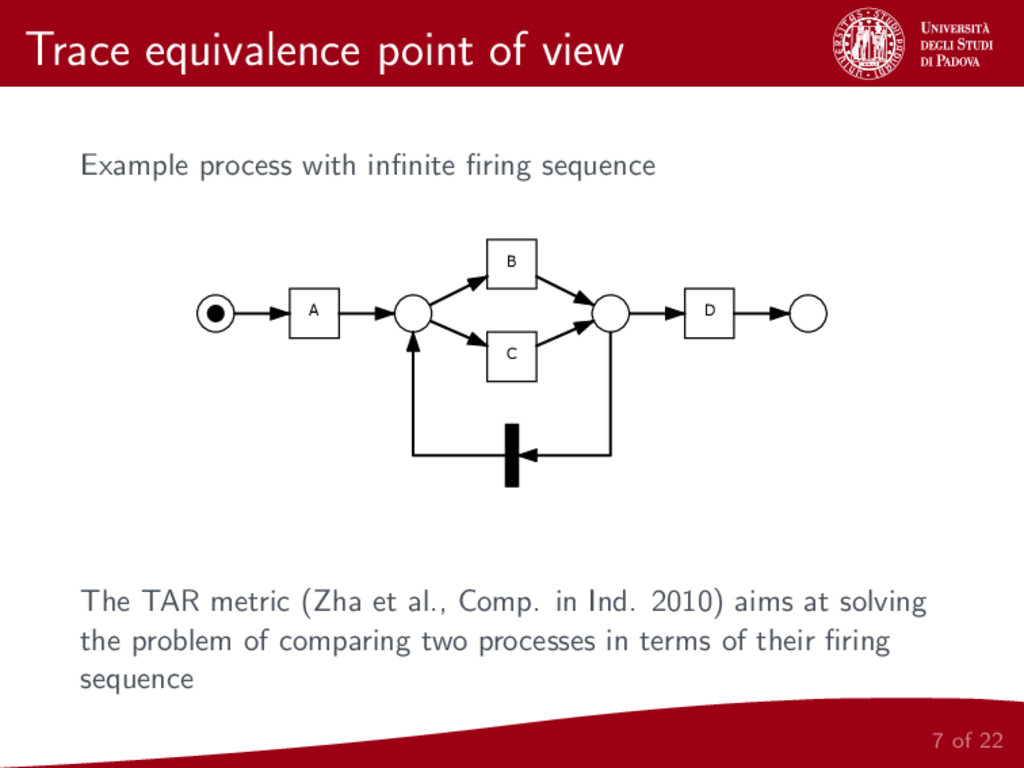 Trace equivalence point of view Example process...