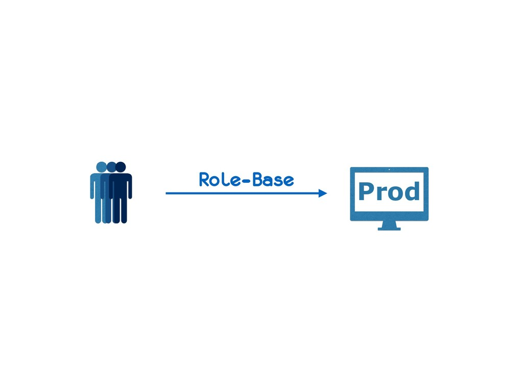 Prod Role-Base