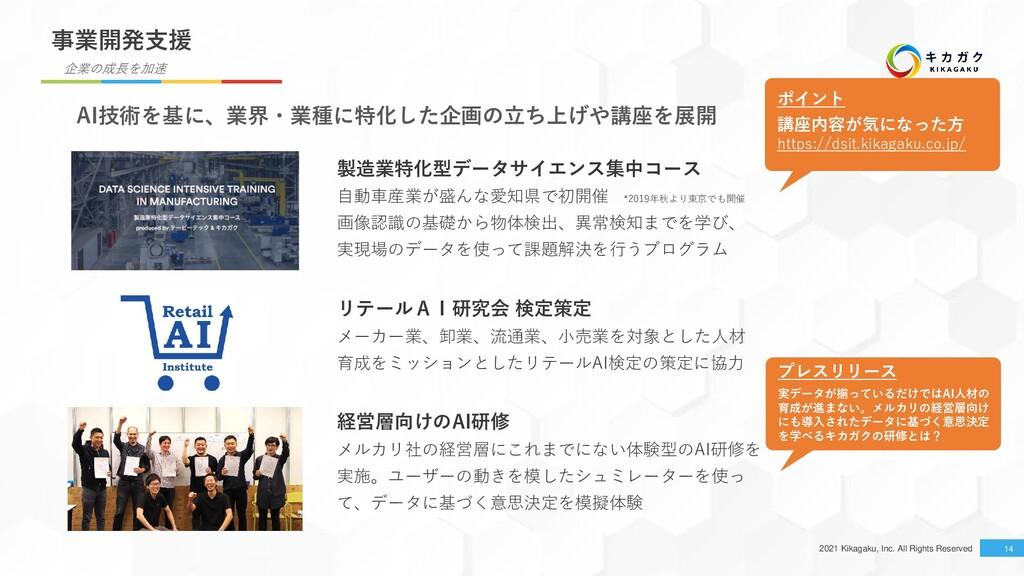 2021 Kikagaku, Inc. All Rights Reserved AI技術を基に...