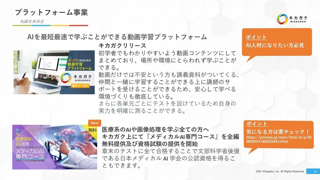 2021 Kikagaku, Inc. All Rights Reserved 16 知識を体...