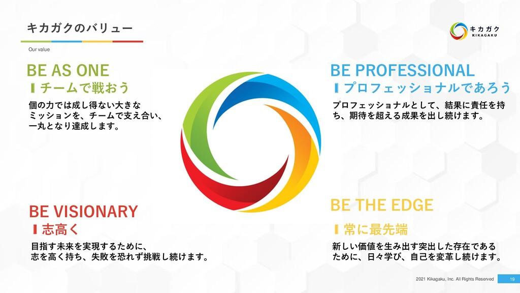 2021 Kikagaku, Inc. All Rights Reserved キカガクのバリ...