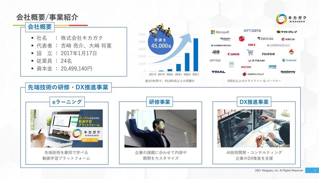 2021 Kikagaku, Inc. All Rights Reserved 3 会社概要/...