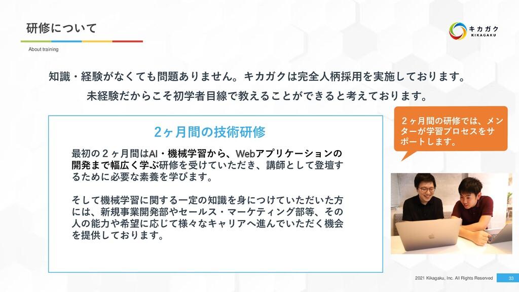2021 Kikagaku, Inc. All Rights Reserved 研修について ...