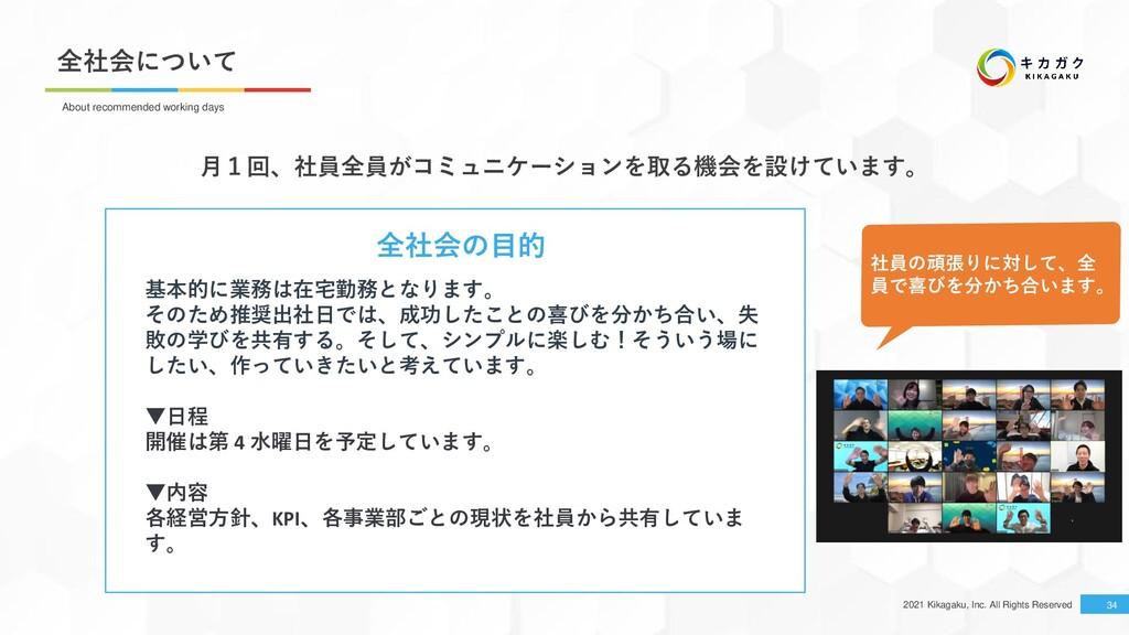 2021 Kikagaku, Inc. All Rights Reserved 全社会について...