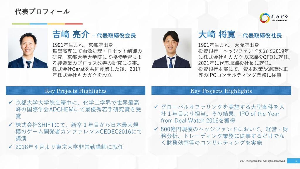 2021 Kikagaku, Inc. All Rights Reserved 5 代表プロフ...