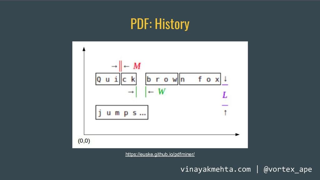 PDF: History https://euske.github.io/pdfminer/ ...