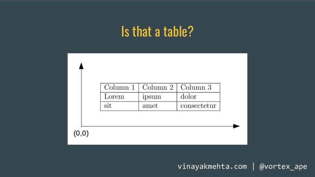 Is that a table? vinayakmehta.com | @vortex_ape