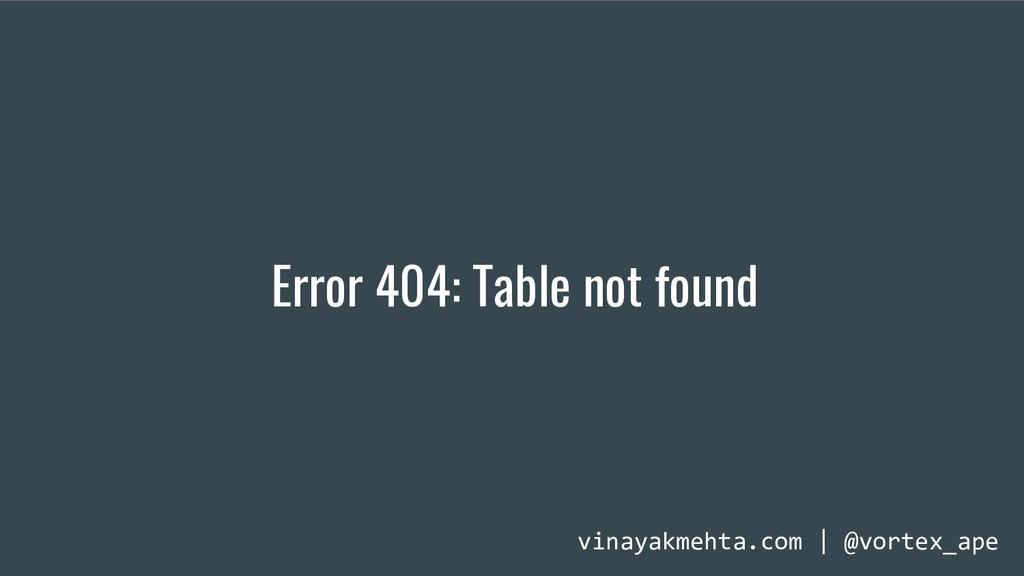 Error 404: Table not found vinayakmehta.com | @...