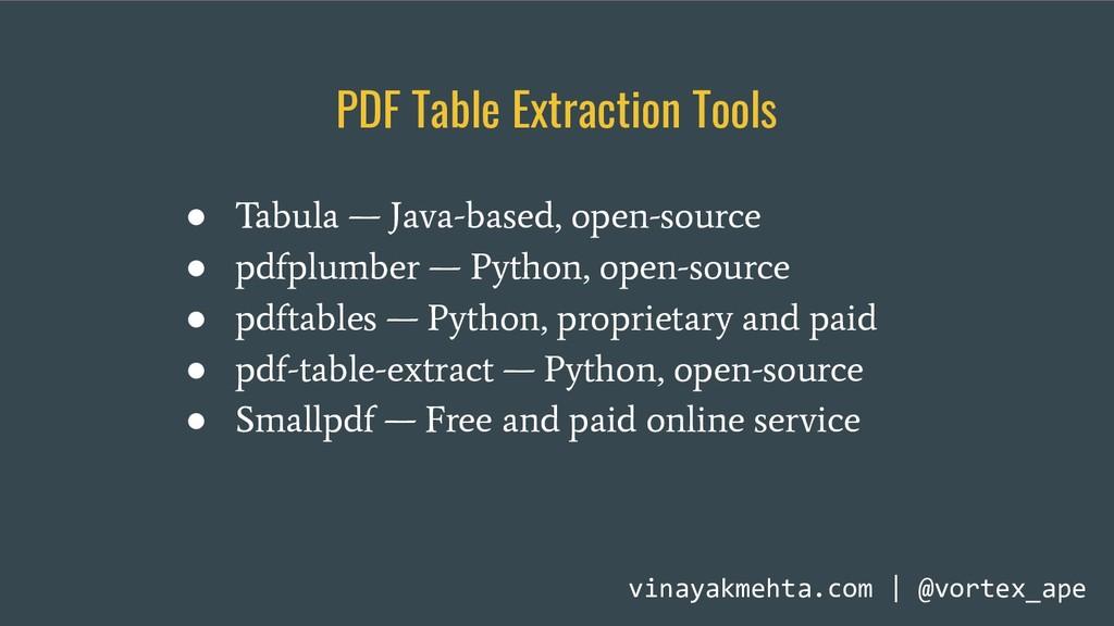 PDF Table Extraction Tools ● Tabula — Java-base...