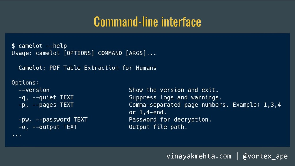 Command-line interface vinayakmehta.com | @vort...