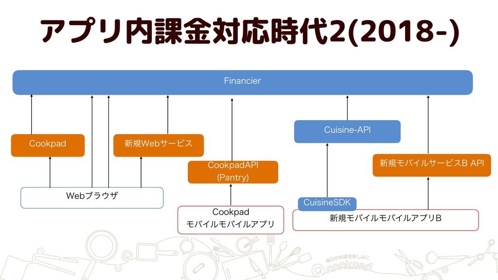 """アプリ内課金対応時代2(2018-) $VJTJOF""""1* ৽ن8FCαʔϏε 'JOBOD..."""