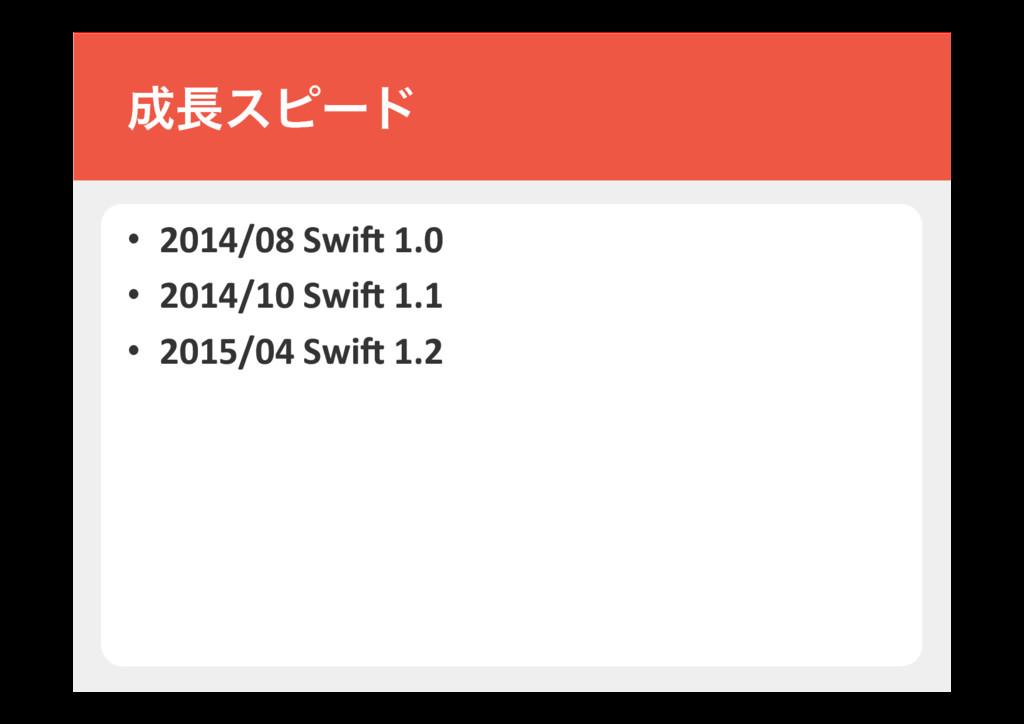 • 2014/08 Swi$ 1.0 • 2014/10 Swi$ 1.1 • 2015...