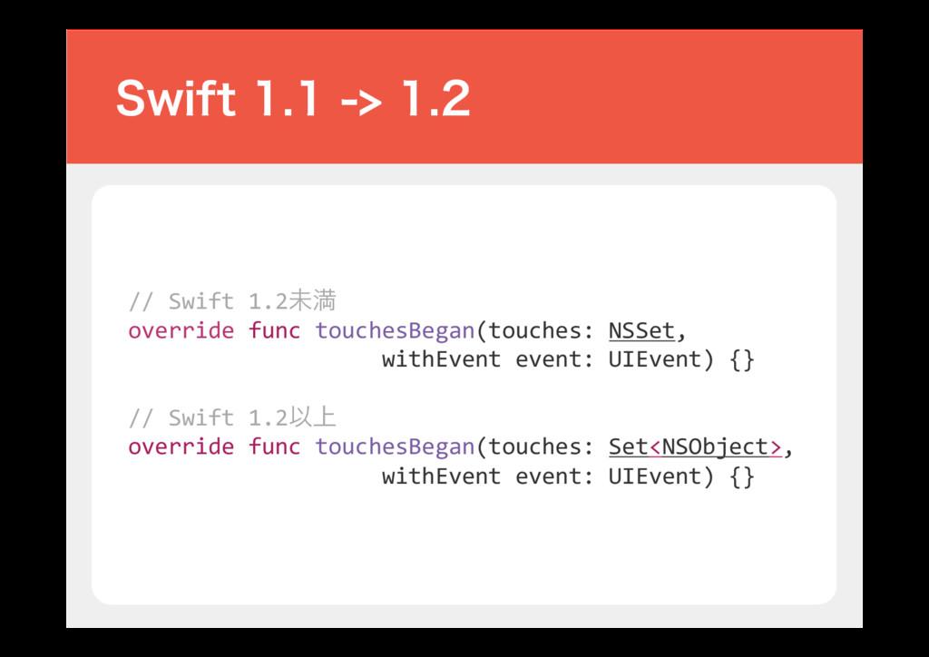 // Swift 1.2ະຬ override func touchesBegan(touc...