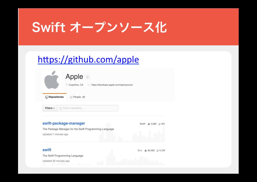 h'ps://github.com/apple 4XJGUΦʔϓϯιʔεԽ