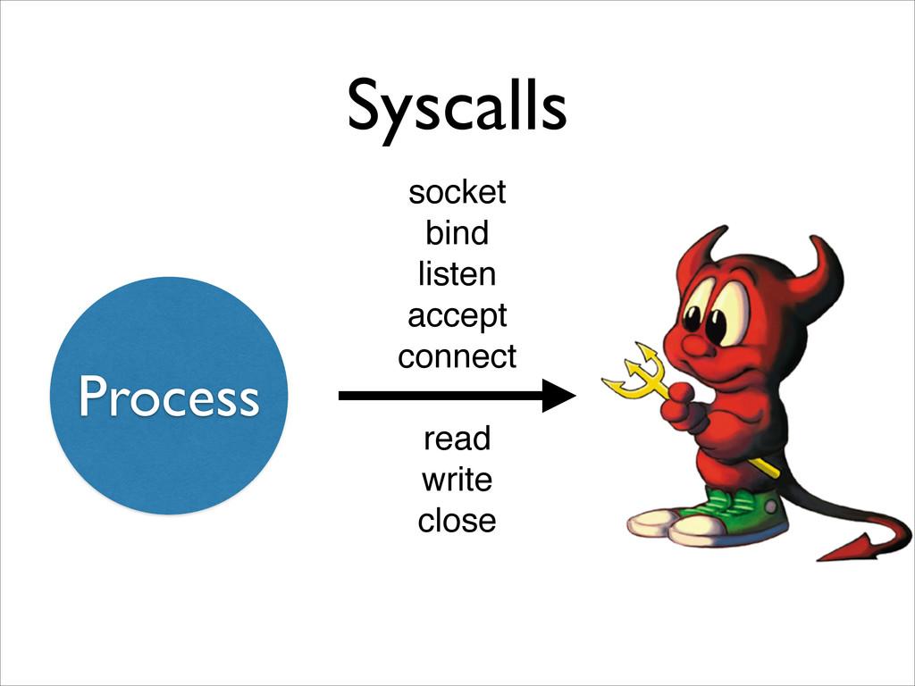 Syscalls Process socket! bind! listen! accept! ...