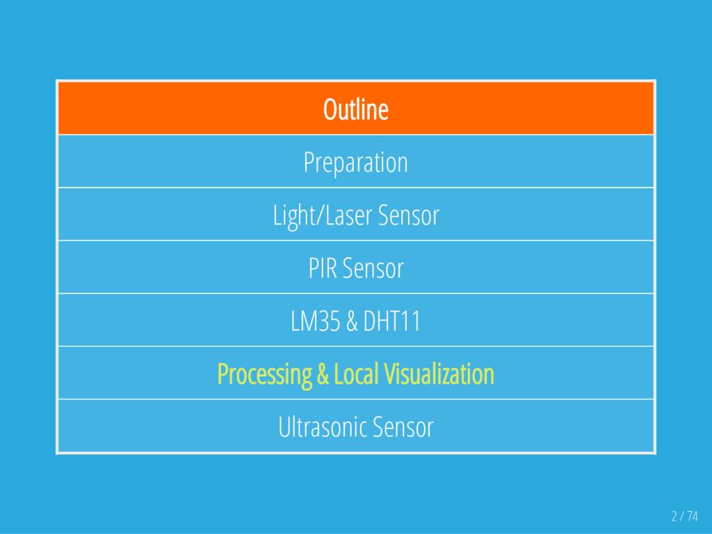 Outline Preparation Light/Laser Sensor PIR Sens...