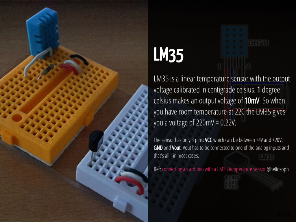 28 / 74 LM35 LM35 is a linear temperature senso...