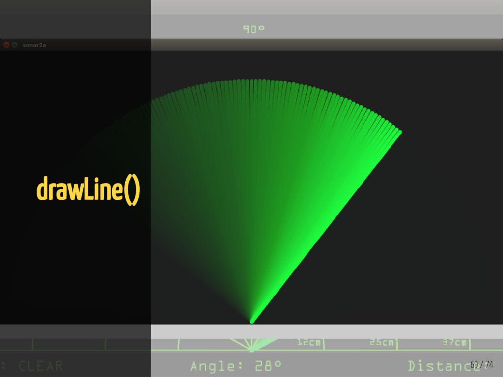 69 / 74 drawLine()