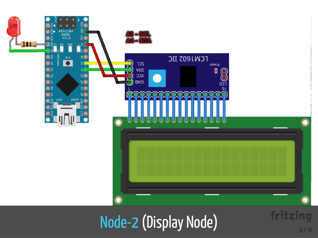 Node-2 (Display Node) 8 / 74