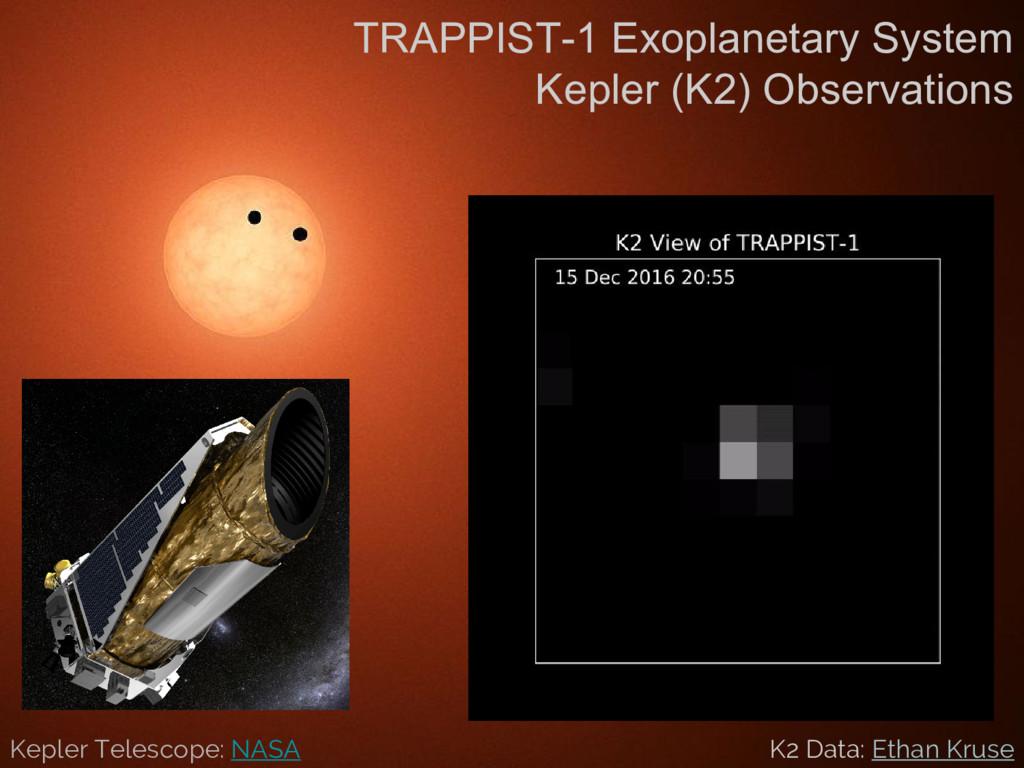 K2 Data: Ethan Kruse Kepler Telescope: NASA TRA...