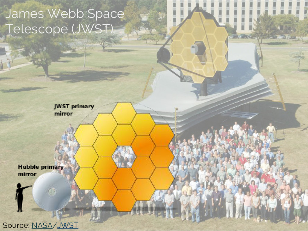James Webb Space Telescope (JWST) Source: NASA/...